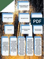 impactos de la mineria en el perú.pdf