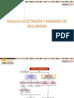 Generadores de CC(2)