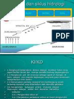 ppt hidrosfer