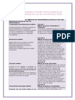 Precios de Transferencia (Articulo 180 Lisr)