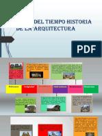 Linea Del Tiempo Historia de La Arquitectura