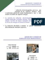 Espectroscopia Absorcion y Emision Atomica