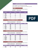 Practica 01 - Excel Básico