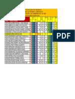 PromU2.pdf