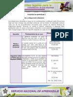 AA2_Evidencia_Contribuyentes_y_obligaciones_tributarias.doc