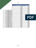 4G_KPI-WS_RSLTE-LNBTS-2-day-PM_17121-2018_11_20-09_52_33__861
