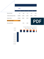NPV Calculations DCF.xlsx