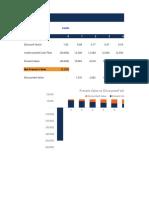 Discount Cash Flow with NPV.xlsx