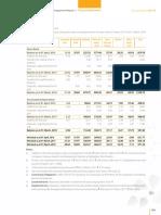 3224-dabur-ar-2017-18-161-179.pdf