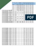 Data Quality CS Dan Bor Praktikan