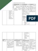 Resumen Tradiciones Psicología Comunitaria II .docx