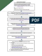 ALUR PEDAFTARAN pmb 29.pdf