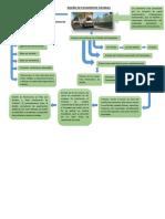 mapa conceptual de diseño de pavimentos flexibles.docx