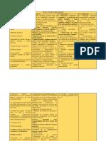 CLASIFICACION DE COMPETENCIAS-Brenda Ramirez.docx