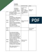 escaleta trabajo 5.pdf
