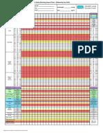 Regional Obstetric Early Warning Score Chart
