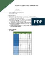 Práctica de SP (potencial espontaneo) base fija y grad.docx