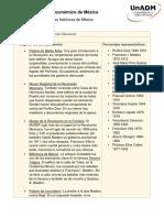 CSM_U1_A3_IVG.docx