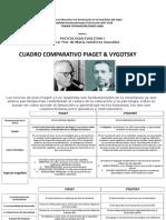 Italia Cuadro Comparativo PSICOLOGIA EVOLUTIVA PIAGET & VYGOTSKY