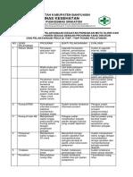 9.2.1 Ep7 B Bukti Evaluasi Terhadap Pelaksanaan Program Mutu Klinis
