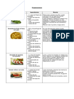 recetas para mantenimiento del peso adecuado
