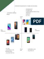 mapa de posicionamiento de productos