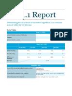 Lab 1.1 report
