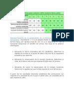 Ejercicios Propuestos Fase 6