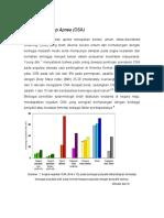 EDITORIAL Obstructive Sleep Apnea.pdf