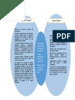 Lina Ardila_ Actividad 2.pdf