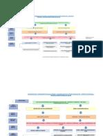 Arbol de Problemas - Proyecto de Inversion Final