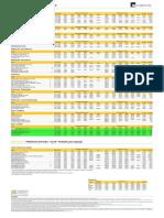 Informe+Diário+-+Top+50+-+051118