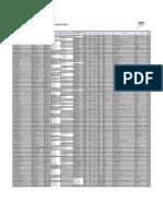 DirectorioCAAU_2018 (1).pdf