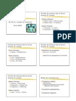 Kit de Survie Force Et Pression