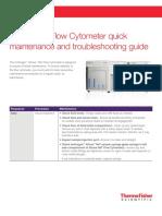 Manual de Mantenimiento Citomeetro