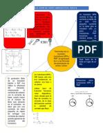 Terminales de Un Transistor, Transistores NPN y PNP, El Significado de β y Las Fórmulas de Polarización de Emisor Común