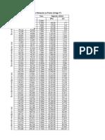 Tabela de Retenc3a7c3a3o Fonte 20141