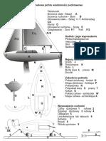 Budowa jachtu (1).pdf