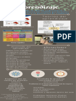 Aprendizaje - Infografía