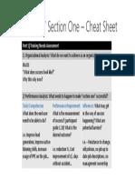 Your Turn Cheat Sheet Organizational Goal