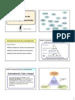 01-Automatizacion_de_Procesos_introduccion.pdf