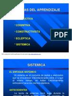 Teorías aprendizaje-cuadros comparativos.pdf