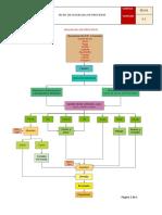FD-01 Diagrama de Procesos
