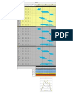 U2 Diagrama Gantt_Tarea 2_Zavala Lara Jordy