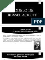 Modelo de Russel Ackoff Completo