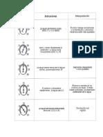 Manual Electronica Automovil Fundamentos Sensores Actuadores Sistemas Componentes Funcionamiento 1