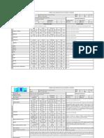 Anexo 3. Formato Para Inspección Visual de Puentes y Pontones Peroles 3