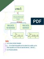 DIFERENCIAS DELAS MEDIDAS DE TENDENCIA CENTRAL PARA DATOS AGRUP Y NO AGRUP.pdf