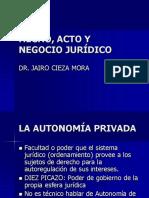 Hecho Acto y Negocio Juridico (2)