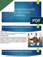 Ley de Intermediacion y Tercerizacion Laboral-Total